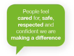 People feel cared for, safe, respected and confident we are making a difference
