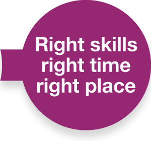 Transformation journey icon: right skills, right time, right place