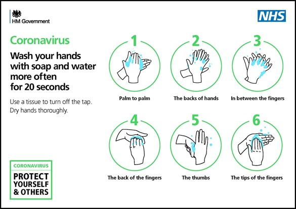 Handwashing poster advice